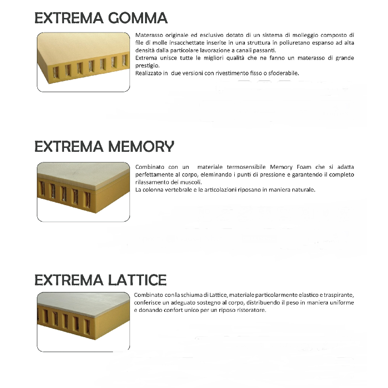 Extrema Molle Rubber Memory Latex Double Mattress For Couple Where To Buy A Double Mattress For Couples How To Find A Quality And Cheap Mattress Webmarco